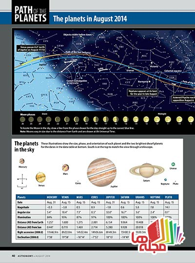 Astronomy_-_August_2014_Page_40